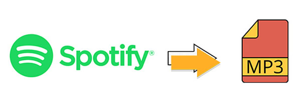 Convert Spotify Music to MP3 Freely